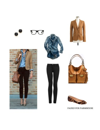 outfit planner22